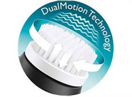 DualMotion technology